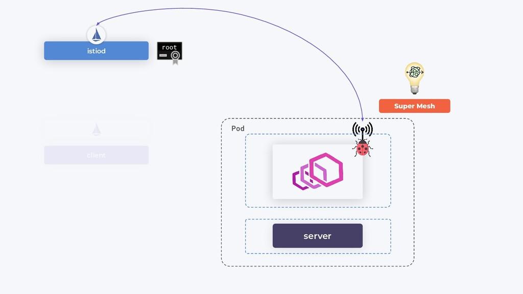 client server Pod Super Mesh istiod root