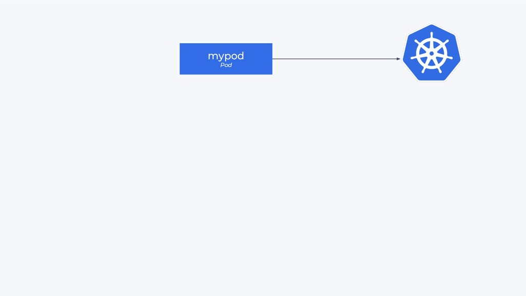mypod Pod