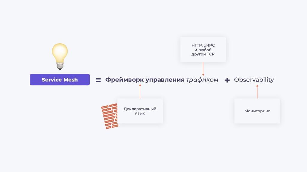 Фреймворк управления трафиком Service Mesh HTTP...