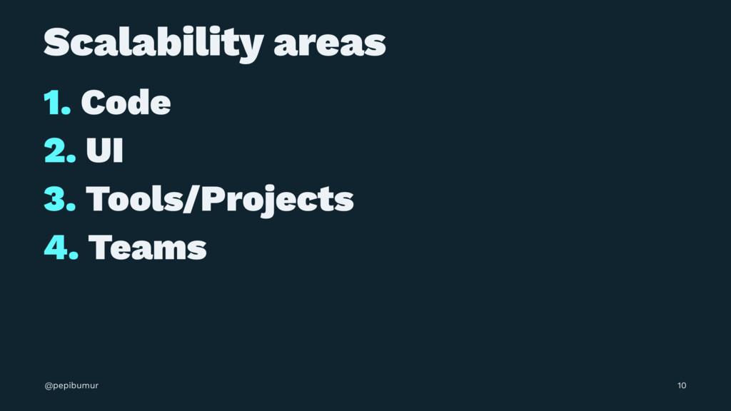 Scalability areas 1. Code 2. UI 3. Tools/Projec...
