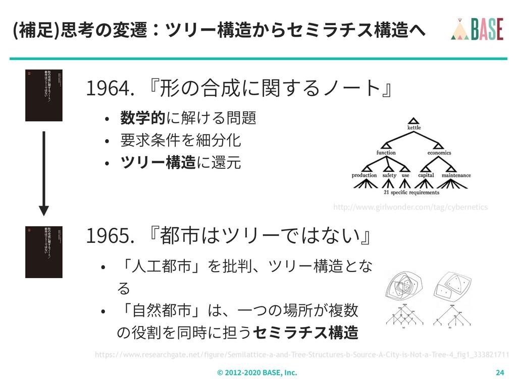 © - BASE, Inc. (補⾜)思考の変遷:ツリー構造からセミラチス構造へ 1964. ...