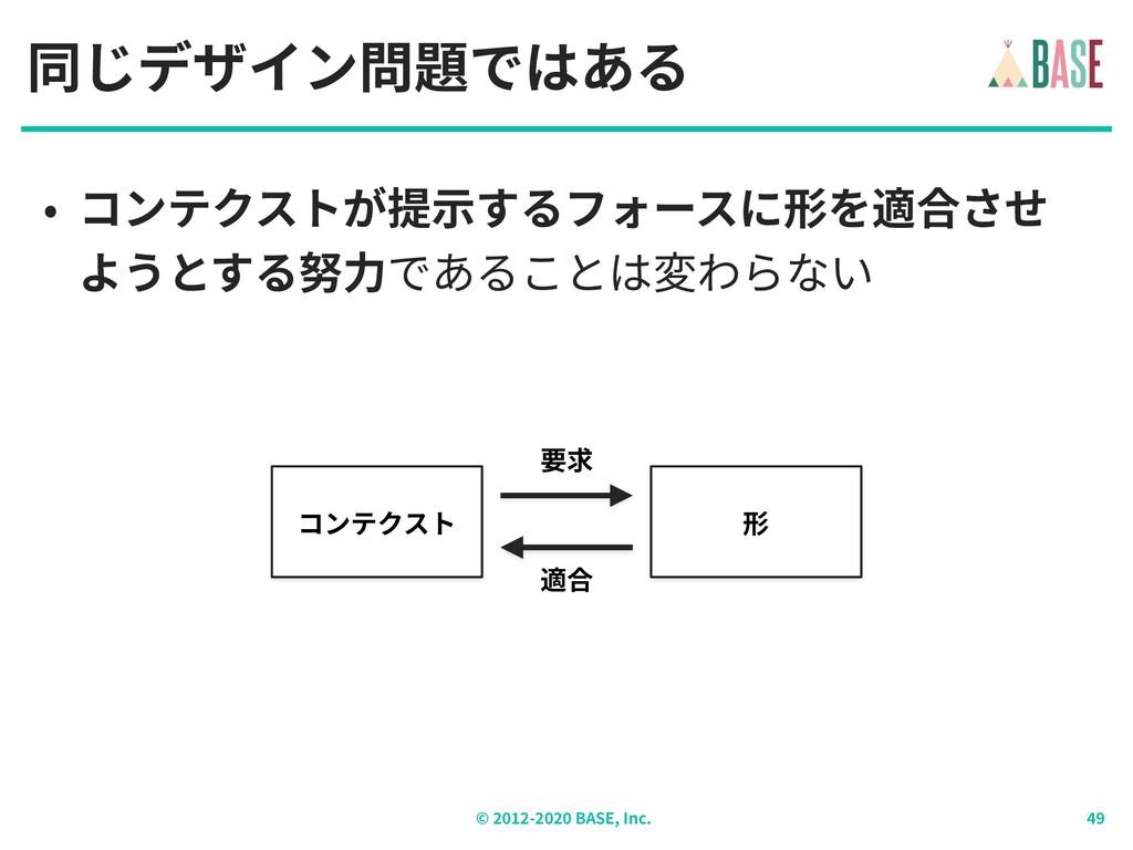 © - BASE, Inc. 同じデザイン問題ではある コンテクスト 形 要求 適合 • コン...