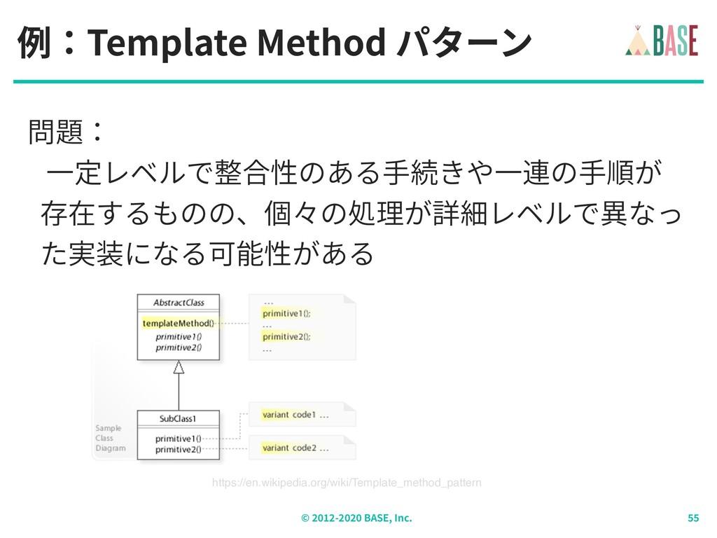 © - BASE, Inc. 例:Template Method パターン 問題: ⼀定レベル...