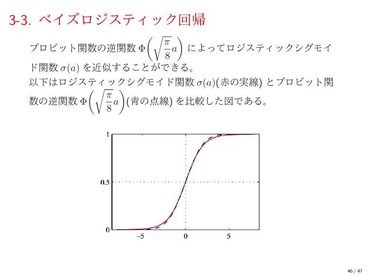 3-3. ϕΠζϩδεςΟοΫճؼ ϓϩϏοτؔͷٯؔ Φ (√ π 8 a ) ʹΑͬͯ...