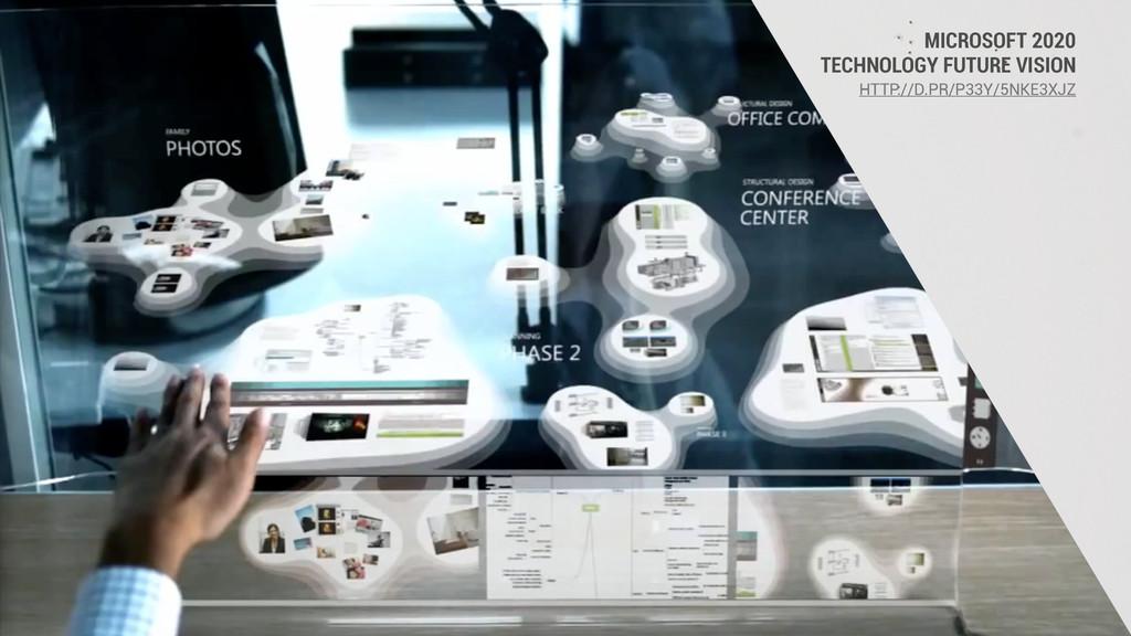 MICROSOFT 2020 TECHNOLOGY FUTURE VISION HTTP:/...