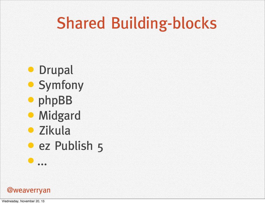 Shared Building-blocks • Drupal • Symfony • php...