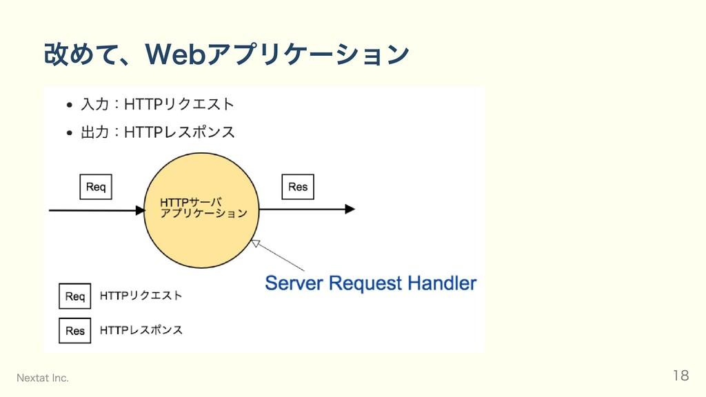改めて、Webアプリケーション Nextat Inc. 18