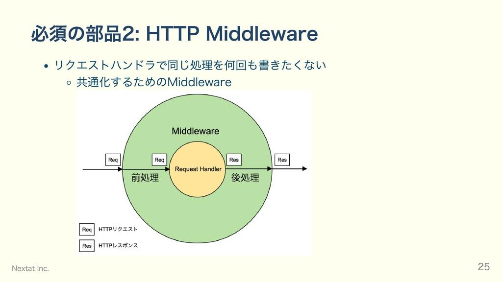 必須の部品2: HTTP Middleware リクエストハンドラで同じ処理を何回も書きたくな...