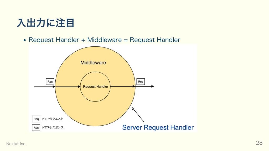 ⼊出⼒に注⽬ Request Handler + Middleware = Request H...