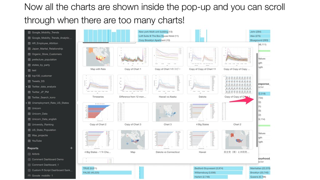 Now all the charts are shown inside the pop-up ...