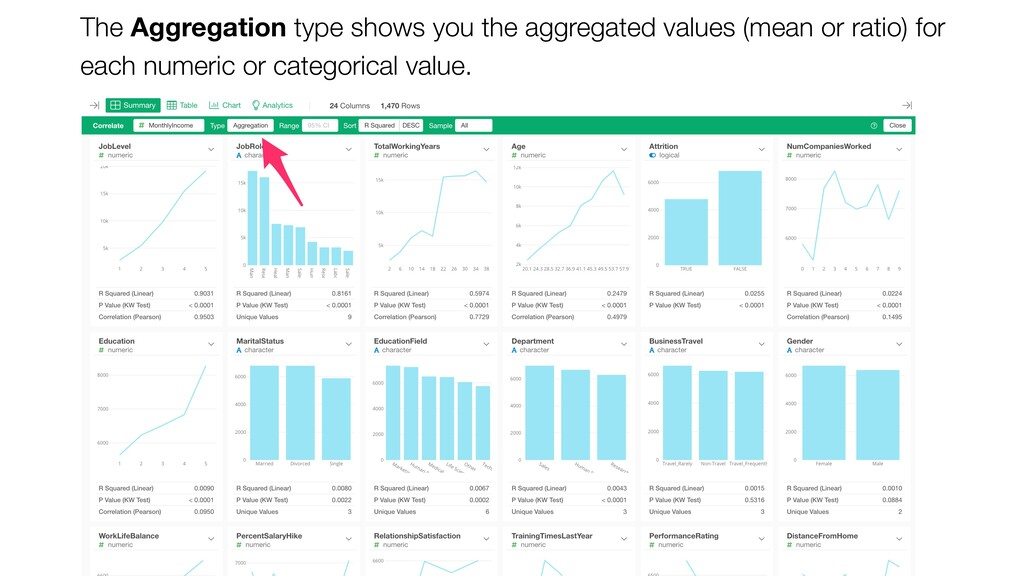 The Aggregation type shows you the aggregated v...