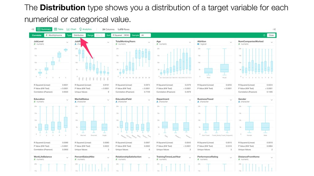 The Distribution type shows you a distribution ...