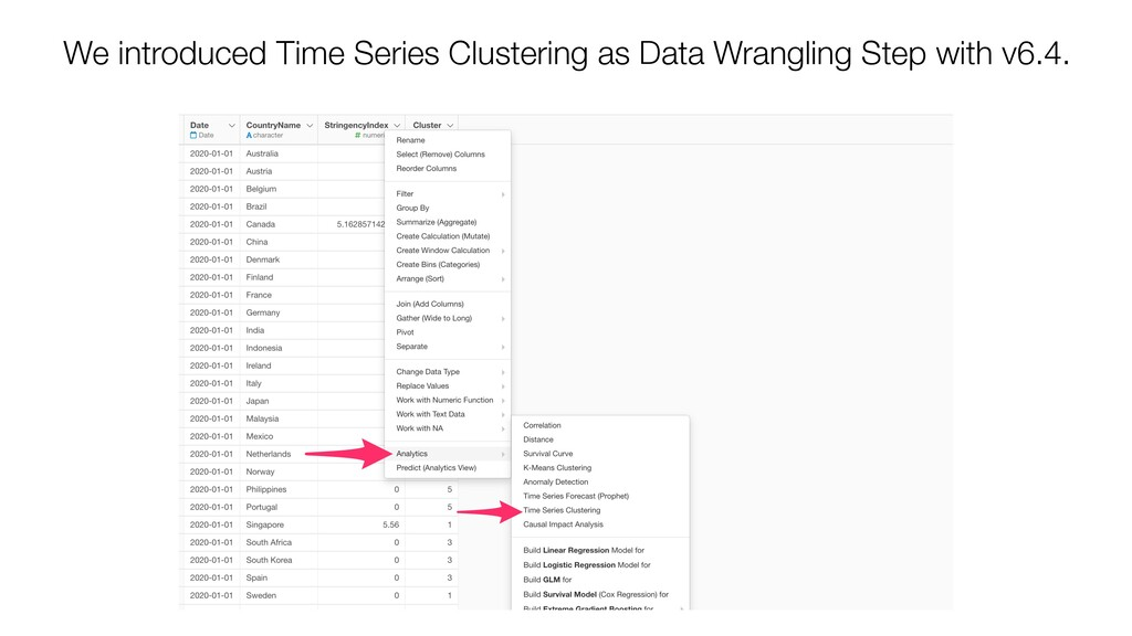 We introduced Time Series Clustering as Data Wr...