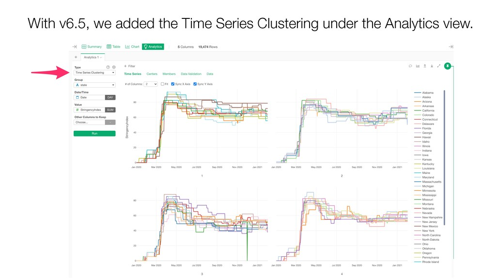 With v6.5, we added the Time Series Clustering ...