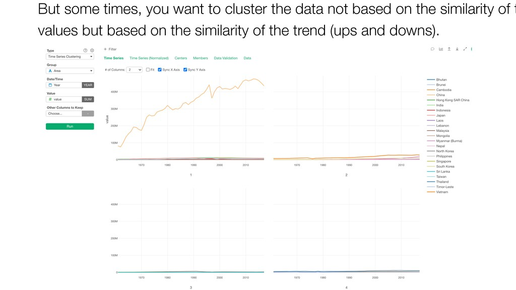 But some times, you want to cluster the data no...