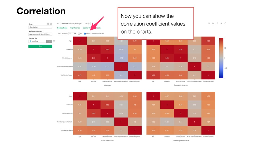 Correlation Now you can show the correlation co...