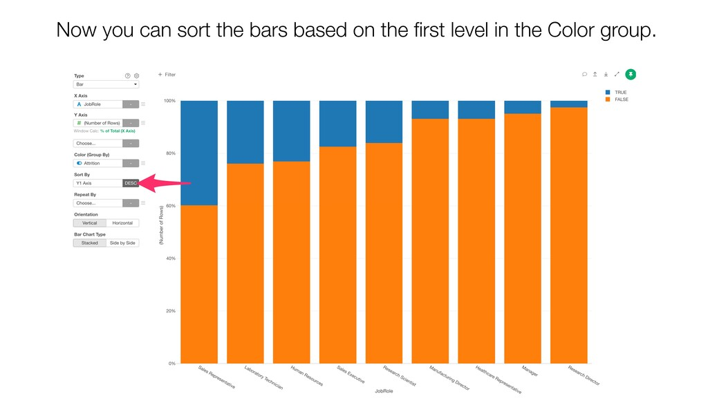 Now you can sort the bars based on the first lev...