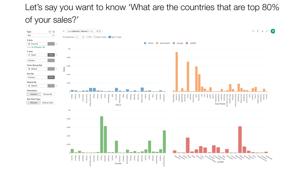 Let's say you want to know 'What are the countr...