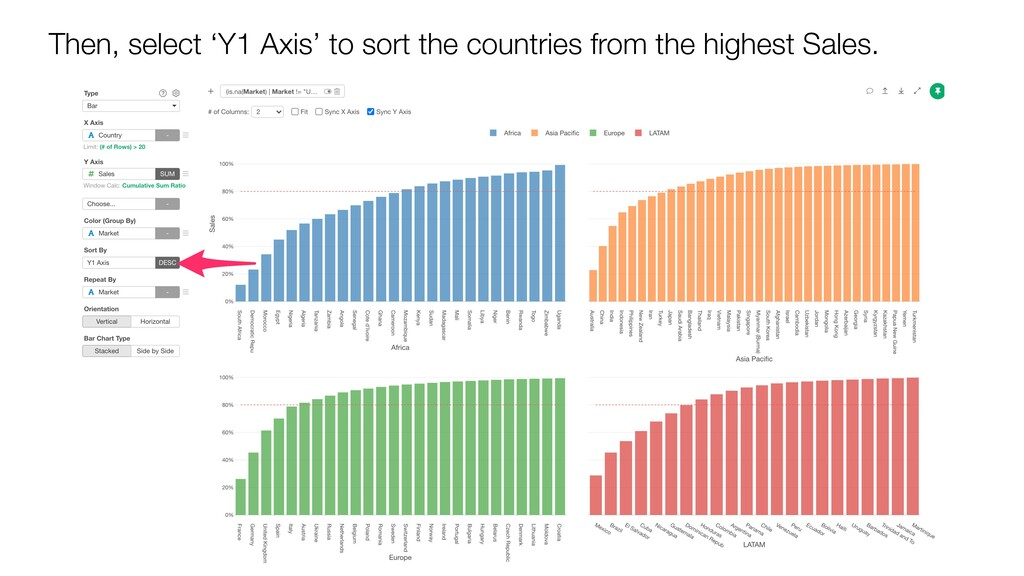 Then, select 'Y1 Axis' to sort the countries fr...