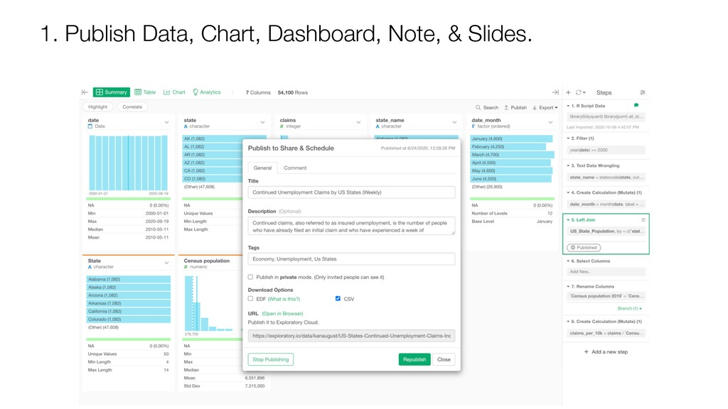 1. Publish Data, Chart, Dashboard, Note, & Slid...