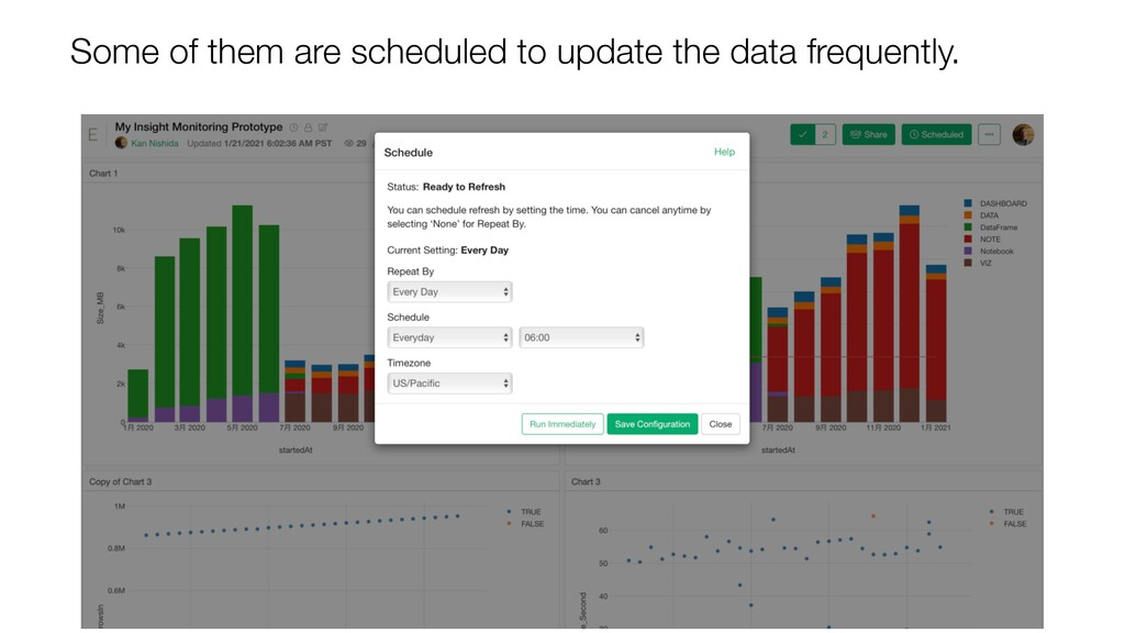 Some of them are scheduled to update the data f...