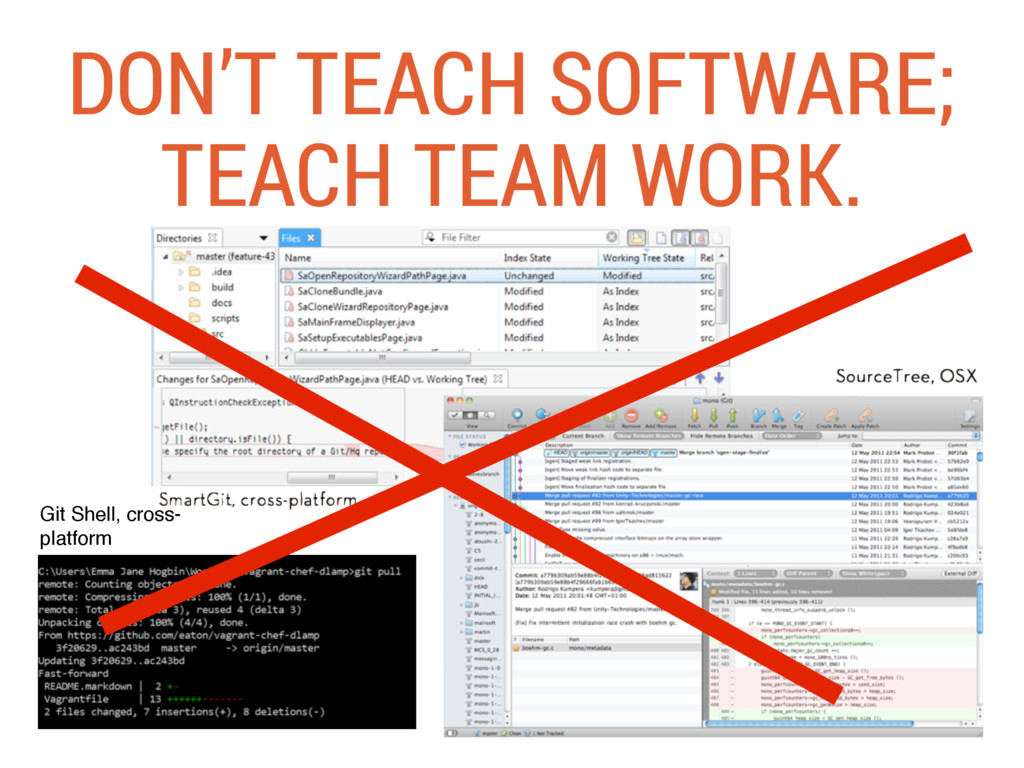 DON'T TEACH SOFTWARE; TEACH TEAM WORK. Git Shel...