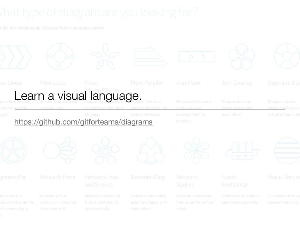 Learn a visual language. https://github.com/git...