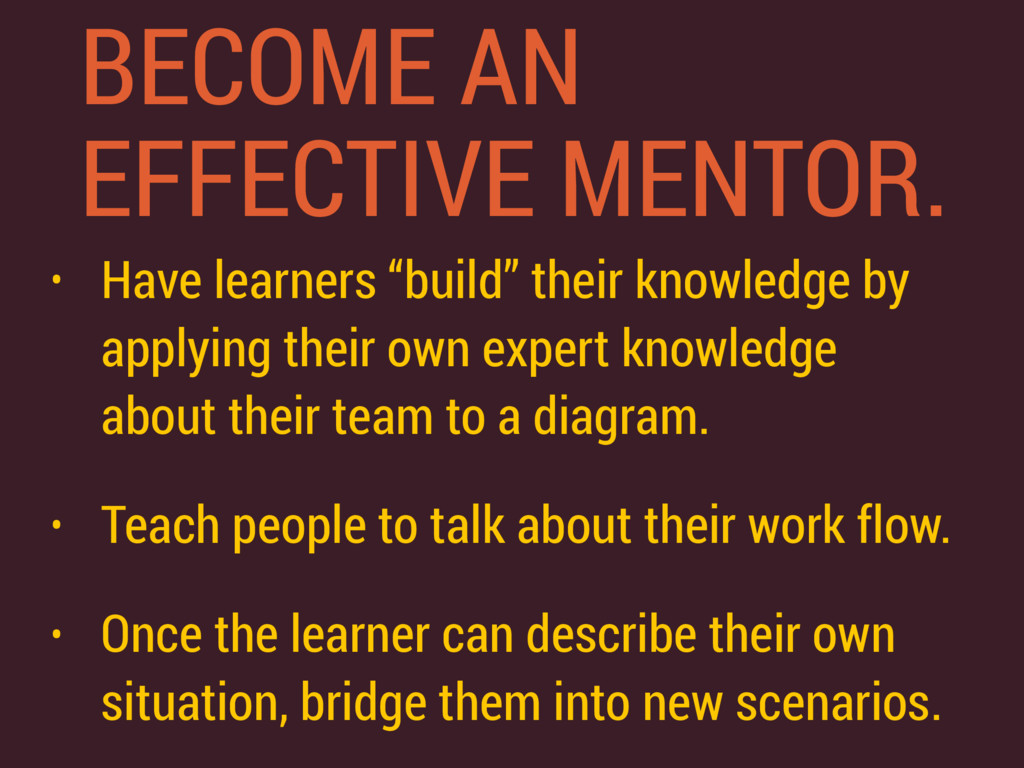 "BECOME AN EFFECTIVE MENTOR. • Have learners ""bu..."
