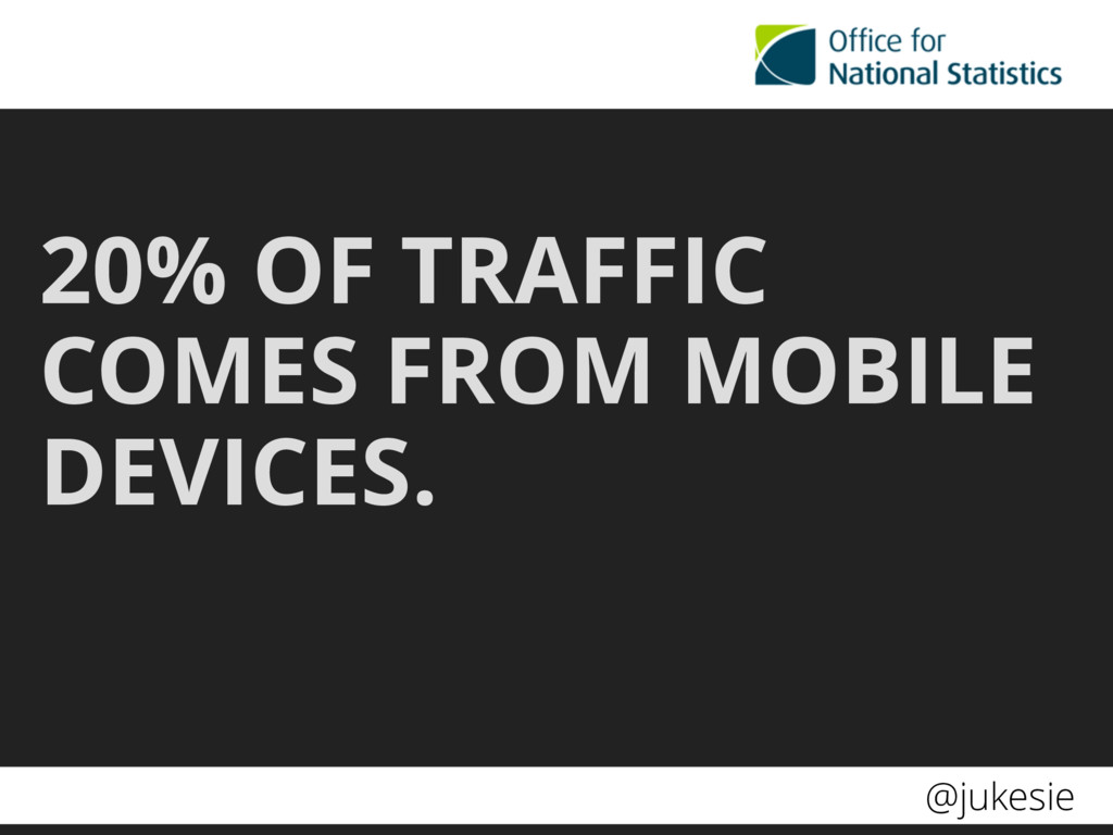 @jukesie 20% OF TRAFFIC COMES FROM MOBILE DEVIC...