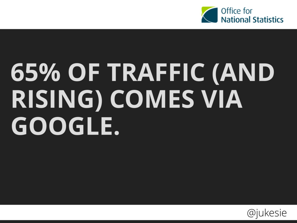 @jukesie 65% OF TRAFFIC (AND RISING) COMES VIA ...