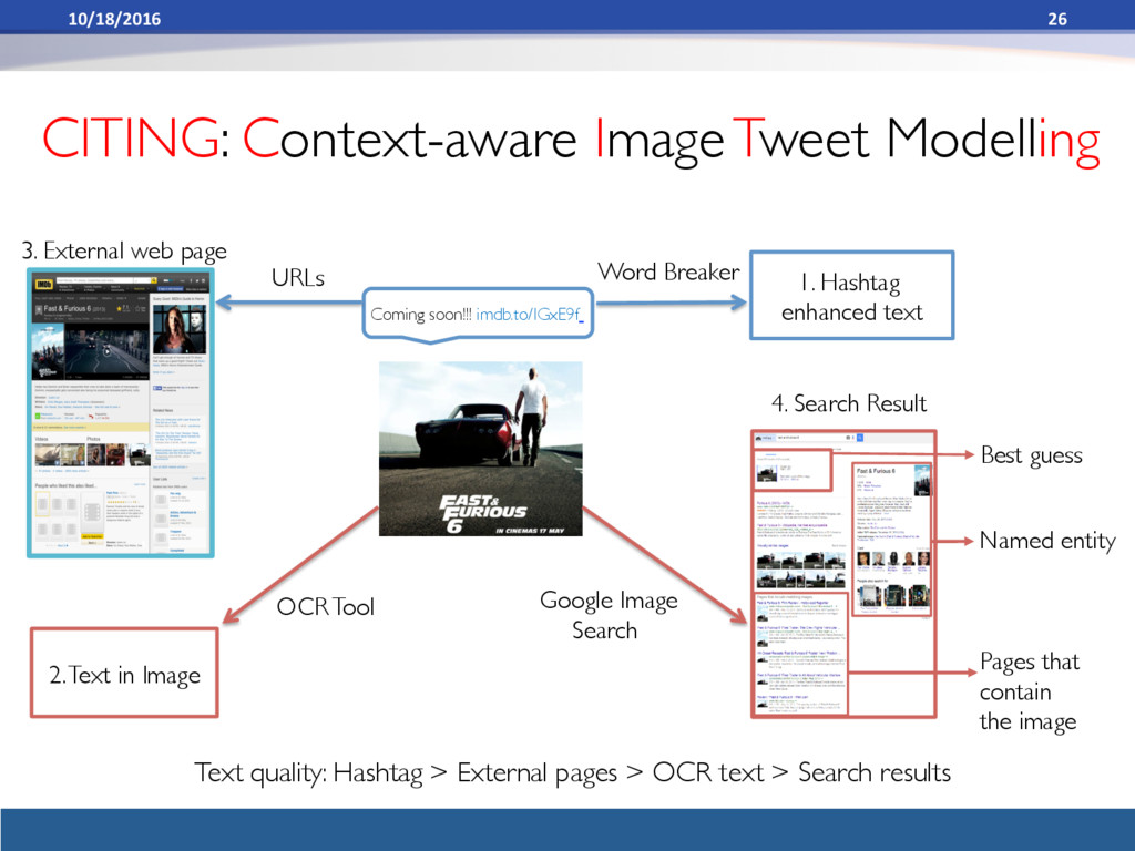 CITING: Context-aware Image Tweet Modelling 10/...