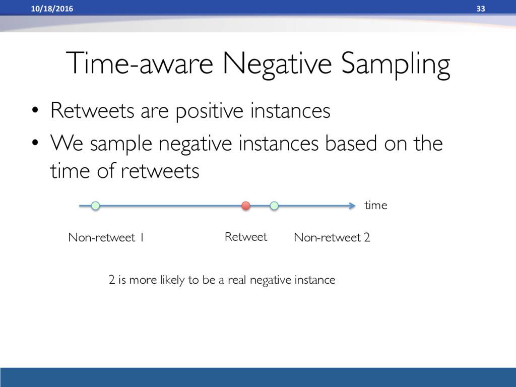 Time-aware Negative Sampling • Retweets are po...