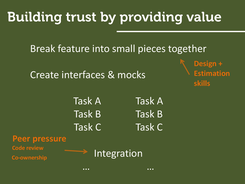 Break feature into small pieces together Create...