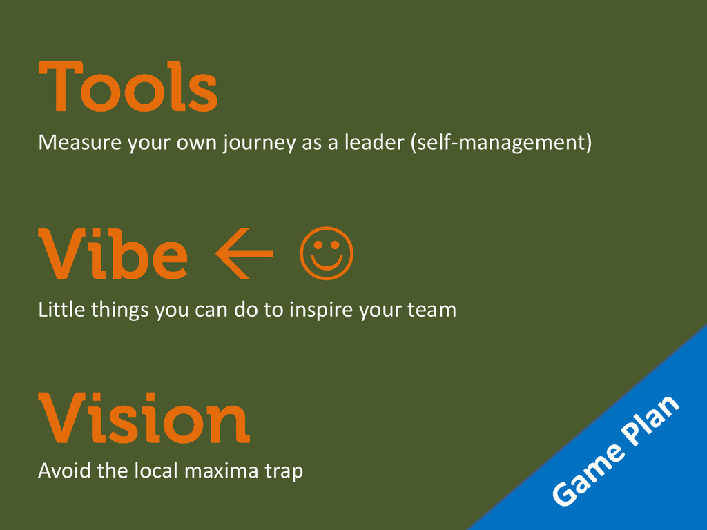 Measure your own journey as a leader (self-mana...
