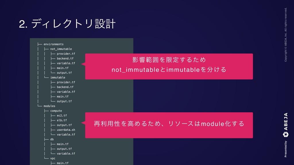 2. σΟϨΫτϦઃܭ ӨڹൣғΛݶఆ͢ΔͨΊ not_immutableͱimmutable...