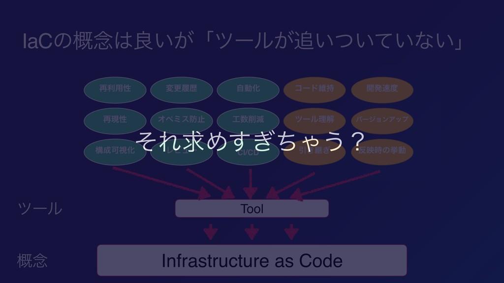 πʔϧ ֓೦ IaCͷ֓೦ྑ͍͕ʮπʔϧ͕͍͍͍ͭͯͳ͍ʯ Infrastructure ...