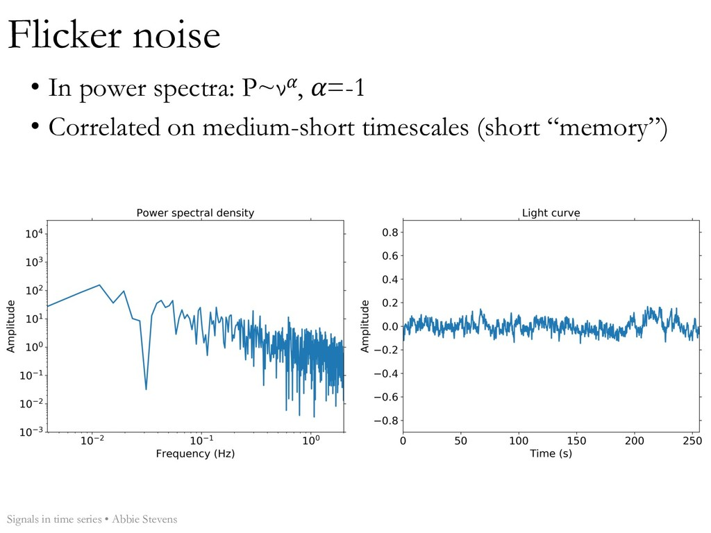 Flicker noise Signals in time series • Abbie St...