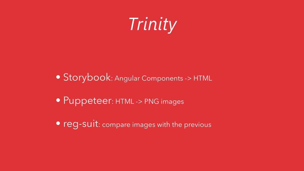 Trinity • Storybook: Angular Components -> HTML...