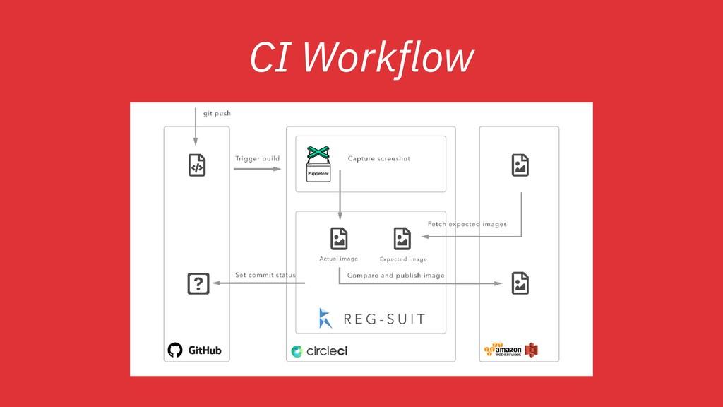 reg-suit reg-viz/reg-suit is a CLI for visual r...