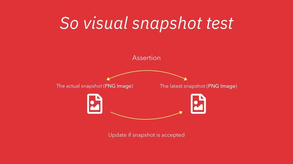 So visual snapshot test The latest snapshot (PN...
