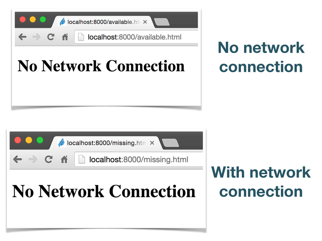 No network connection With network connection