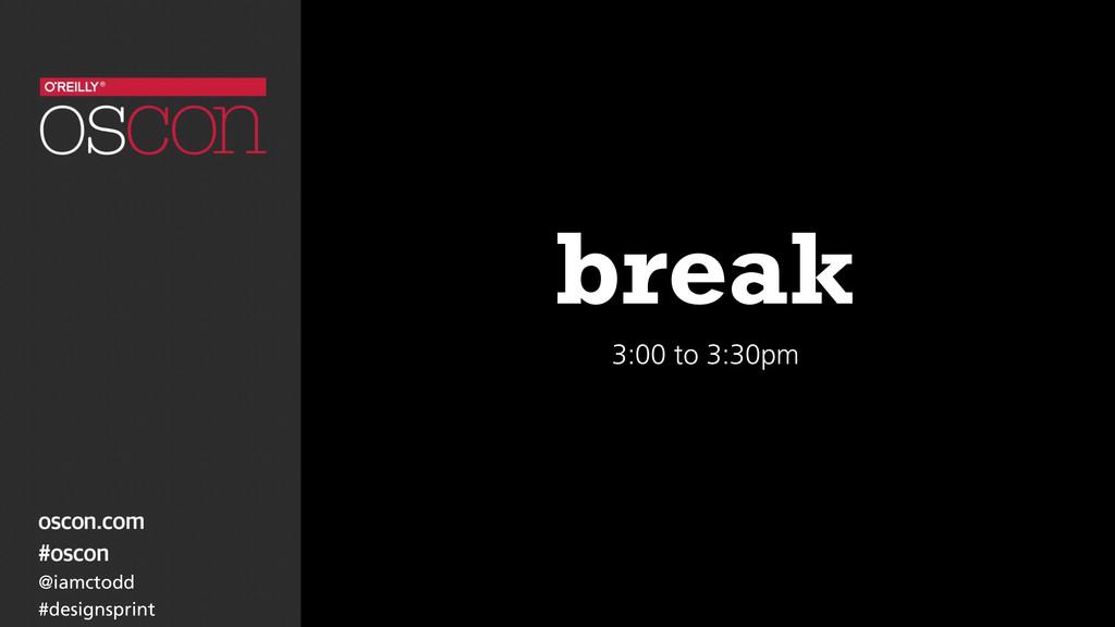 @iamctodd #designsprint break 3:00 to 3:30pm