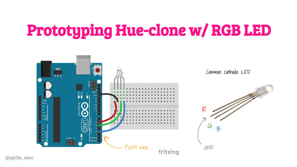 @girlie_mac Prototyping Hue-clone w/ RGB LED Co...