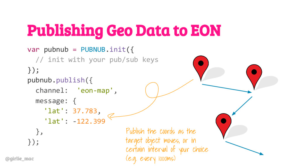 @girlie_mac Publishing Geo Data to EON var pubn...