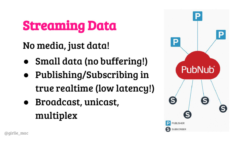 @girlie_mac Streaming Data No media, just data!...