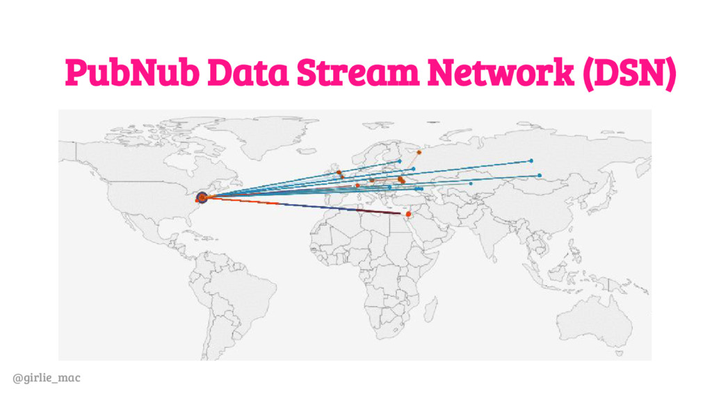 @girlie_mac PubNub Data Stream Network (DSN)