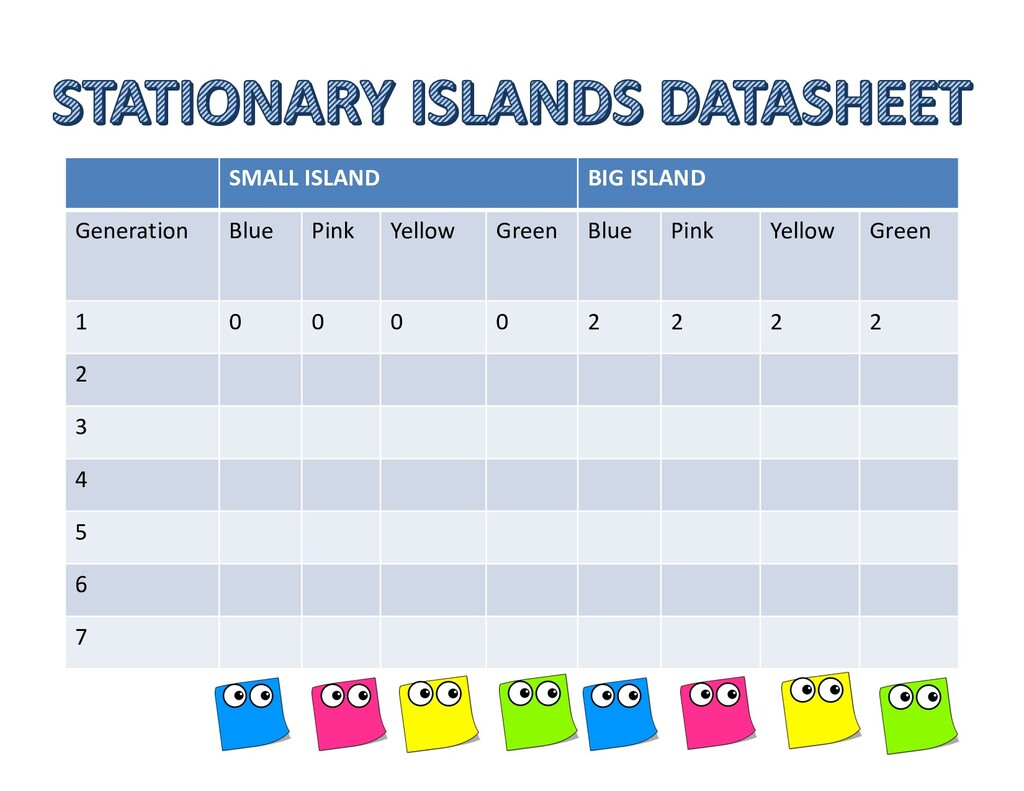 SMALL ISLAND BIG ISLAND Generation Blue Pink Ye...