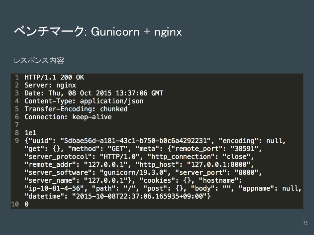 ベンチマーク: Gunicorn + nginx レスポンス内容 25