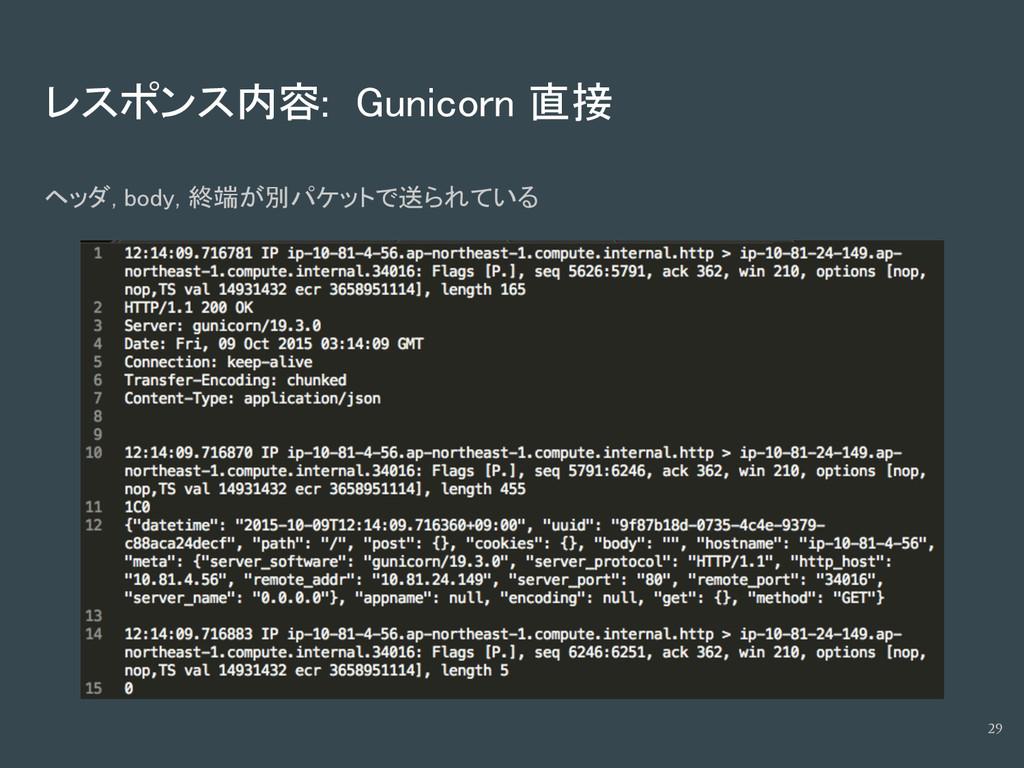 レスポンス内容: Gunicorn 直接 ヘッダ, body, 終端が別パケットで送られている...
