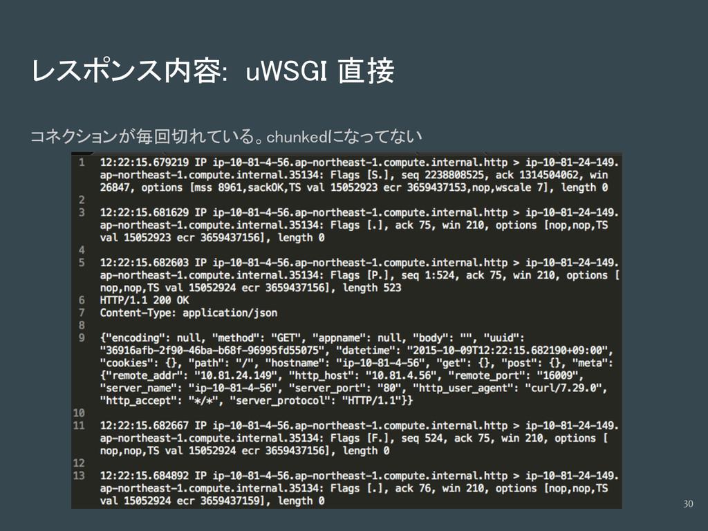 レスポンス内容: uWSGI 直接 コネクションが毎回切れている。chunkedになってない ...